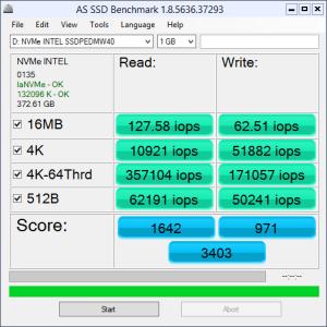 Intel 750 Series 400GB AS SSD IOPS