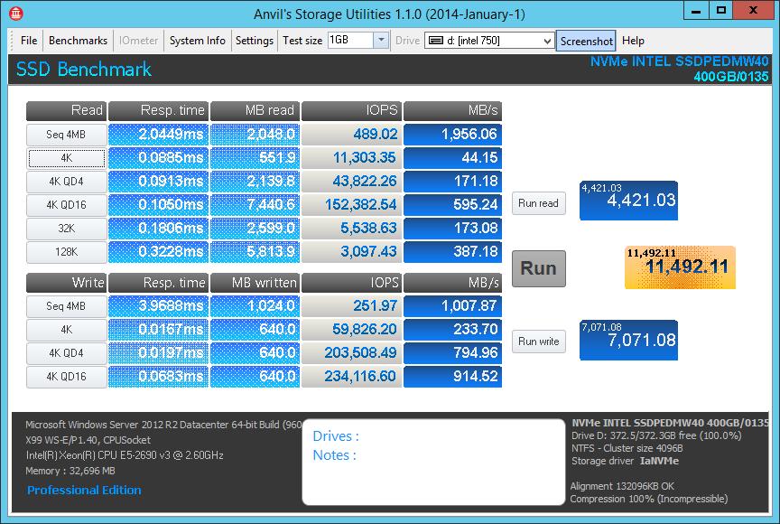 Intel 750 Series 400GB Anvil