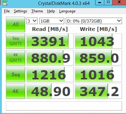 Intel 750 Series 400GB CDM 4