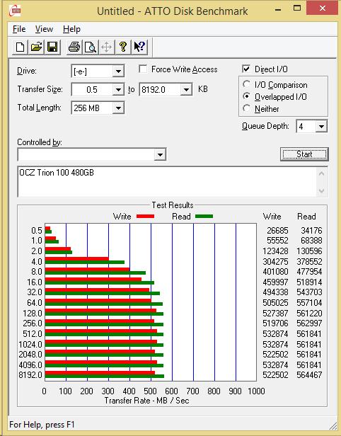 OCZ Trion 100 480GB ATTO