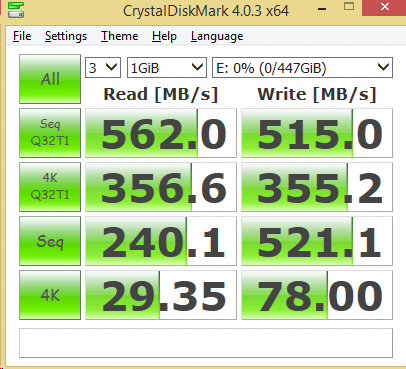 OCZ Trion 100 480GB CDM