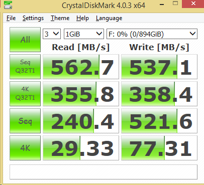 OCZ Trion 100 960GB CDM