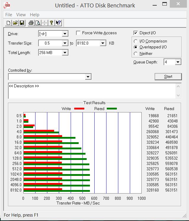 Patriot Ignite M2 480GB SSD ATTO