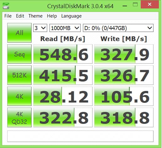 Patriot Ignite M2 480GB SSD Crystal DiskMark