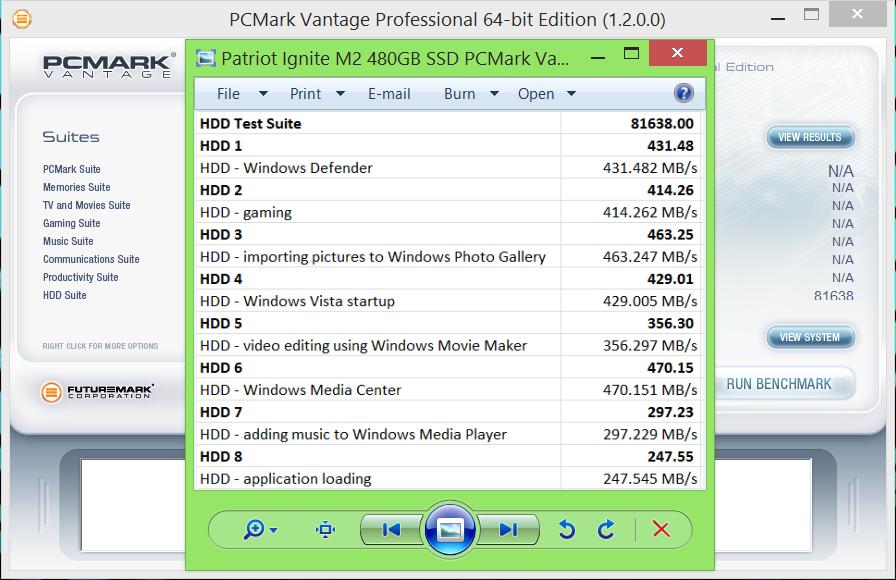Patriot Ignite M2 480GB SSD PCMark Vantage
