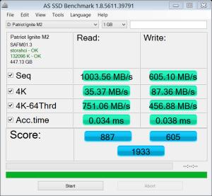RAID0 Patriot Ignite M2 480GB SSD AS SSD