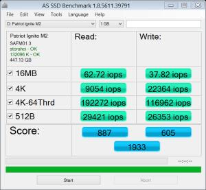 RAID0 Patriot Ignite M2 480GB SSD AS SSD IOPS