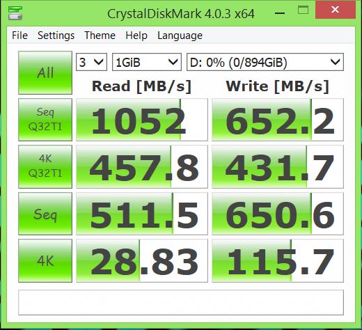 RAID0 Patriot Ignite M2 480GB SSD Crystal DiskMark