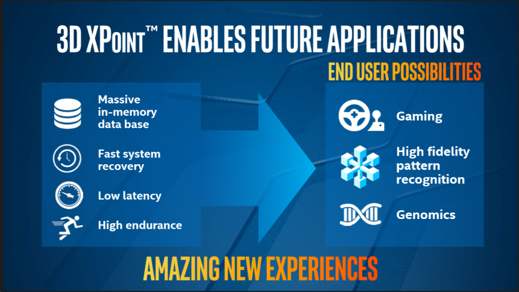XPoint Uses