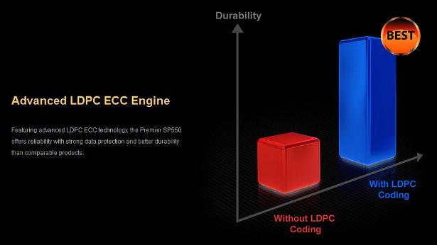 ADATA SP550 LDPC ECC