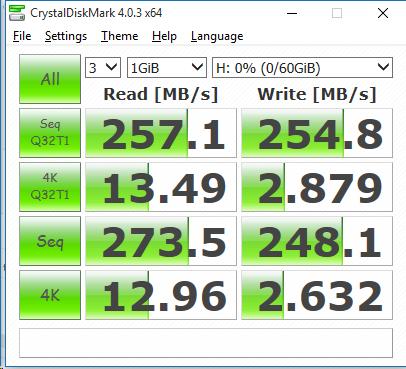 Lexar Professional 2000x SDXC UHS-II 64GB CDM