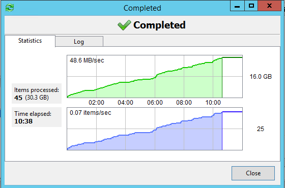 Adata Premier SP550 File Transfer