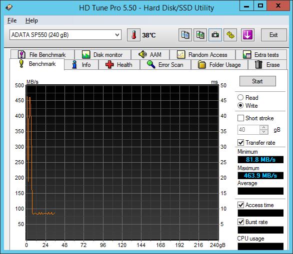 Adata Premier SP550 HDTune