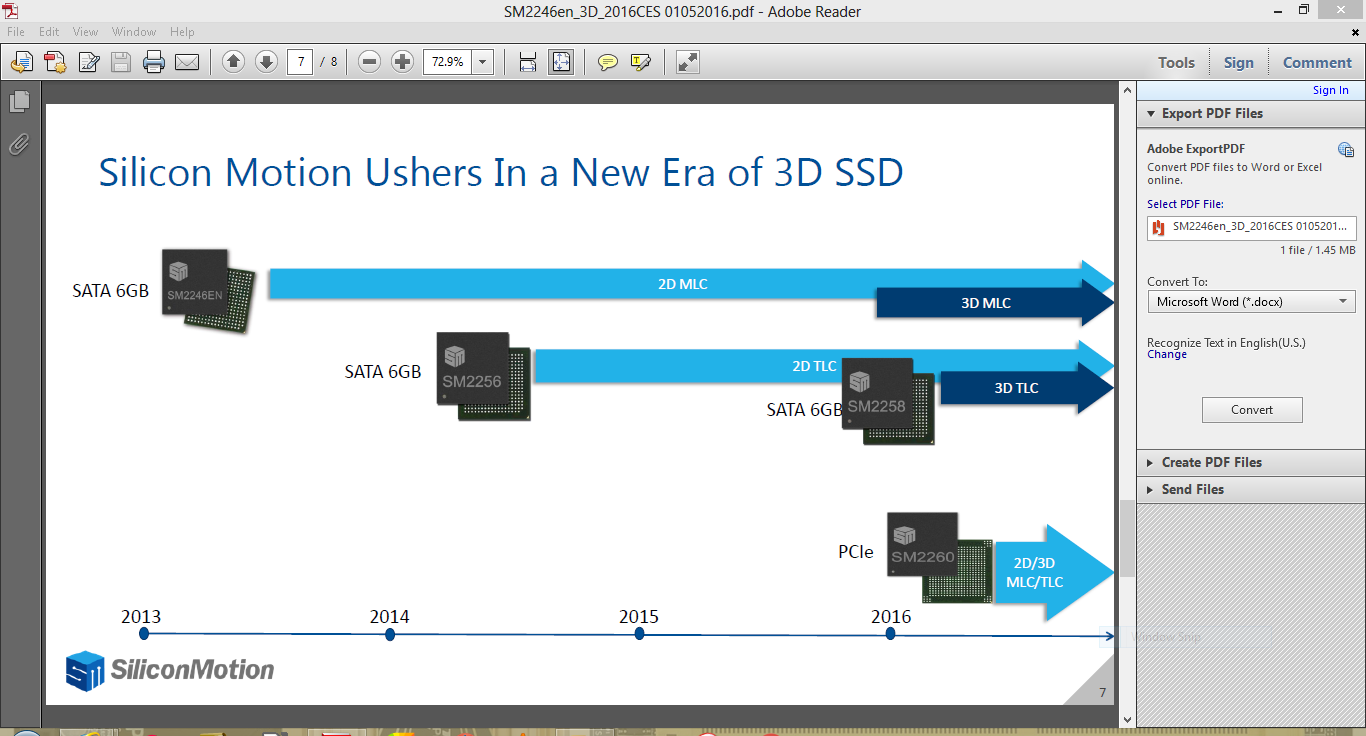 Silicon Motion new era of 3D SSDs