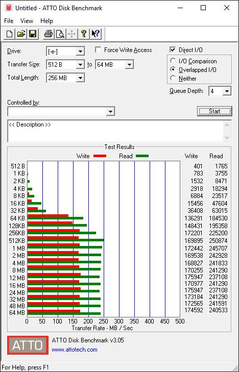 Lexar 1800x micro SDXC testing 3