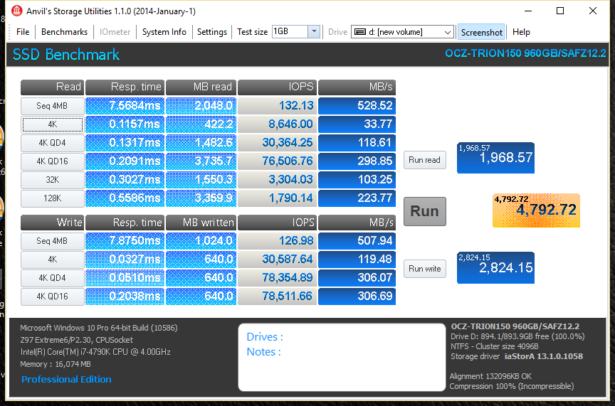 OCZ Trion 150 960GB SSD ANVIL