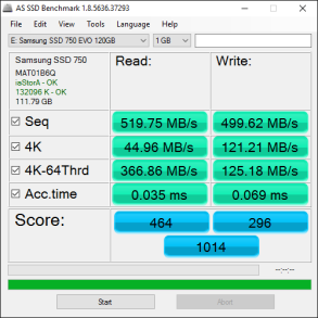 Samsung 750 EVO 120GB Tests 6