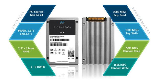 OCZ z-drive 6000 features