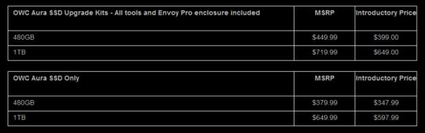 OWC Aura PCIe SSD pricing chart