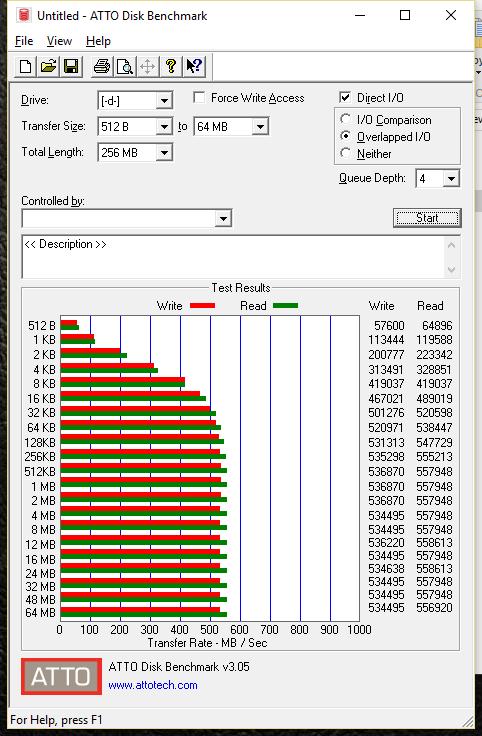 Samsung 850 EVO 3D V-NAND V1 ATTO