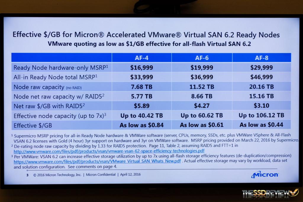 MAS VMware Cost Per Server