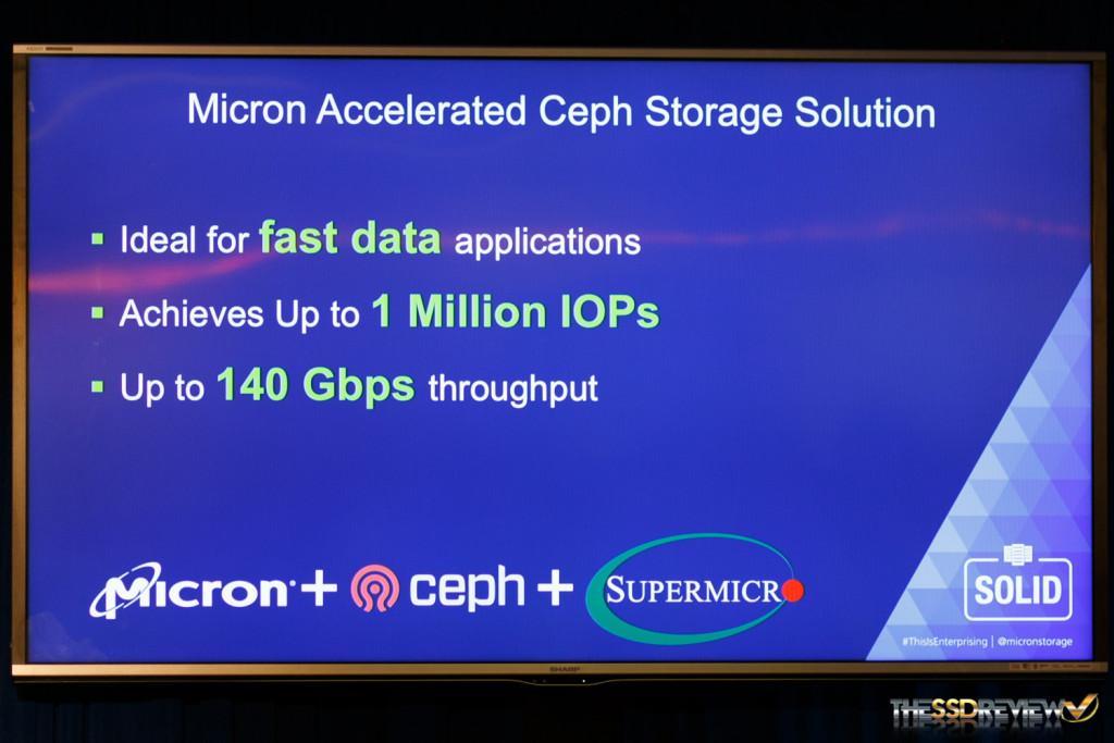 Micron All Flash Ceph Servers