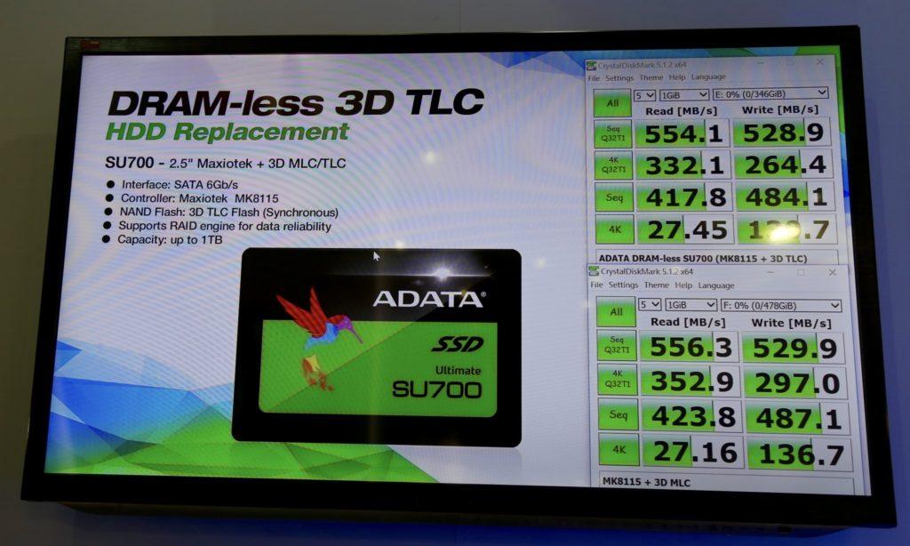ADATA SU700 SSD Performance