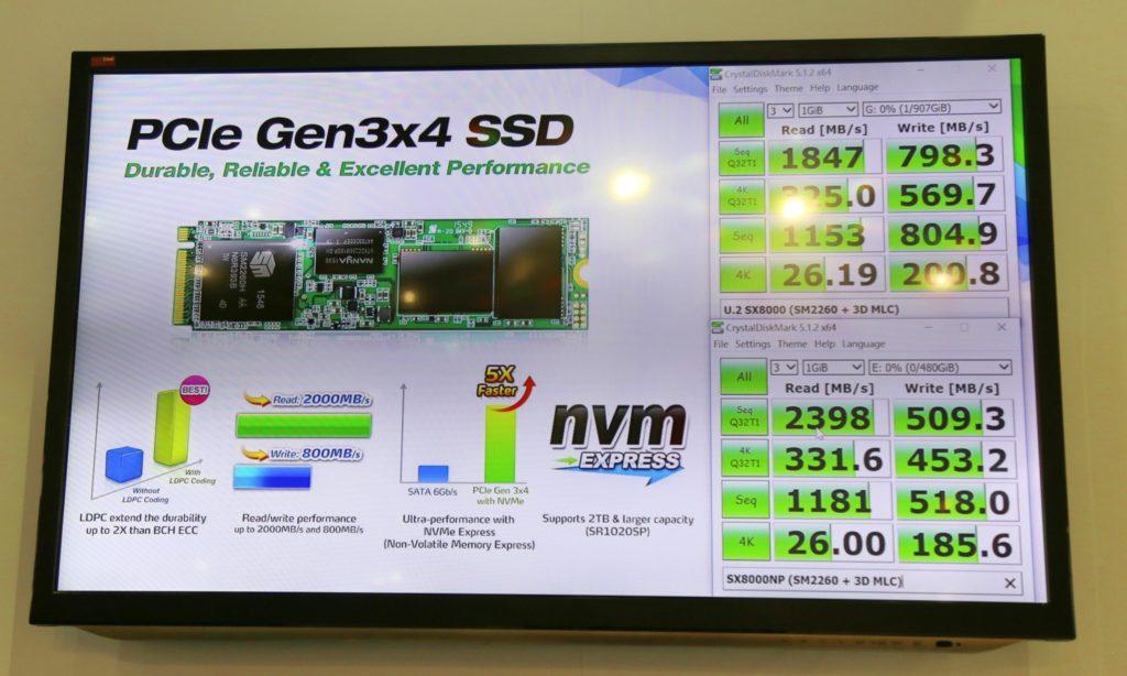 ADATA SX800NP NVMe SSD Performance