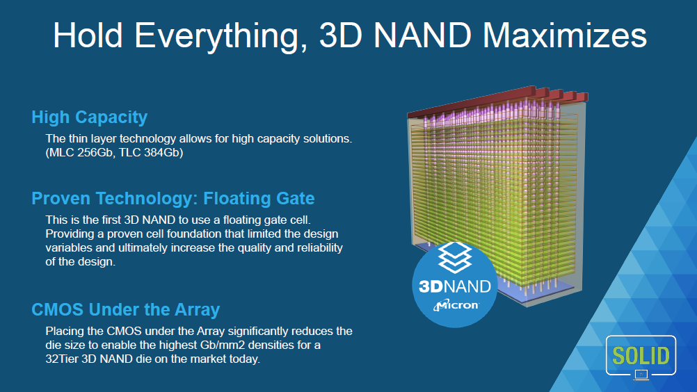 Hold Everything, 3D NAND Maximizes