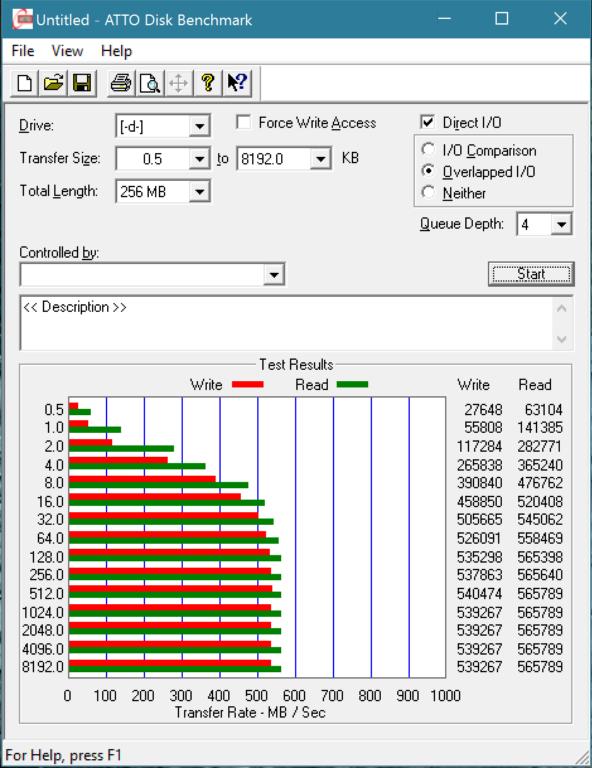 MyDigitalSSD BP5e 480GB M2 SATA 3 SSD ATTO Benchmark