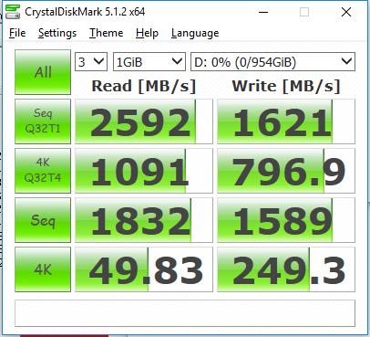 OCZ RD400 1TB CDM