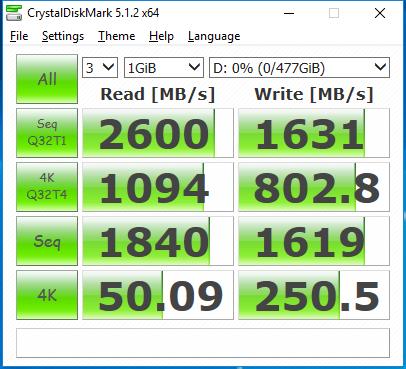 OCZ RD400 512GB CDM