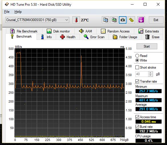 Crucial MX300 750GB Write