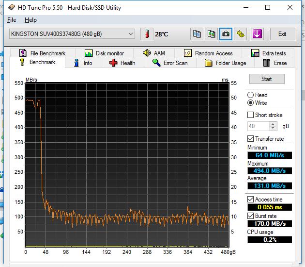 Kingston SSDNow UV400 480GB HDTune