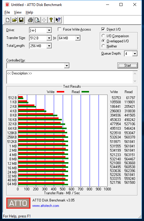 Kingston SSDNow UV400 480GB atto