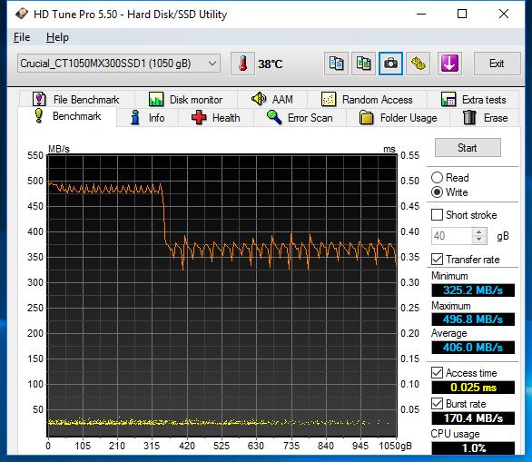 1TB Crucial MX300 HDTune