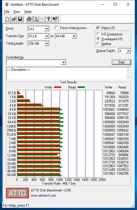 1TB Crucial MX300 RAID 0 atto