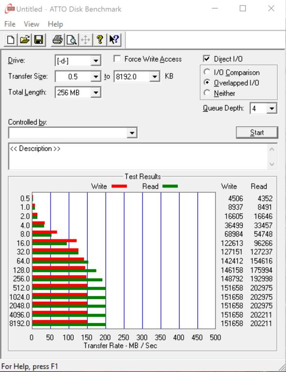 Aegis 480GB Secure Key 3.0 ATTO