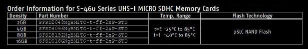 swissbit-microsd-card-s46u-ordering-chart
