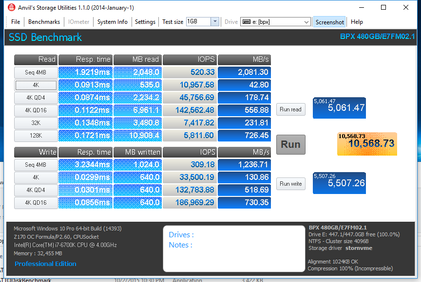 MyDigitalSSD BPX 480GB NVME SSD - ANVIL