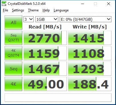 MyDigitalSSD BPX 480GB NVME SSD - CDM