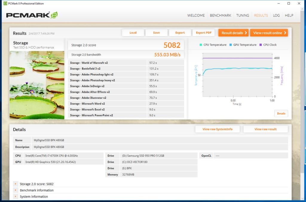 MyDigitalSSD BPX 480GB NVME SSD PCMARK 8