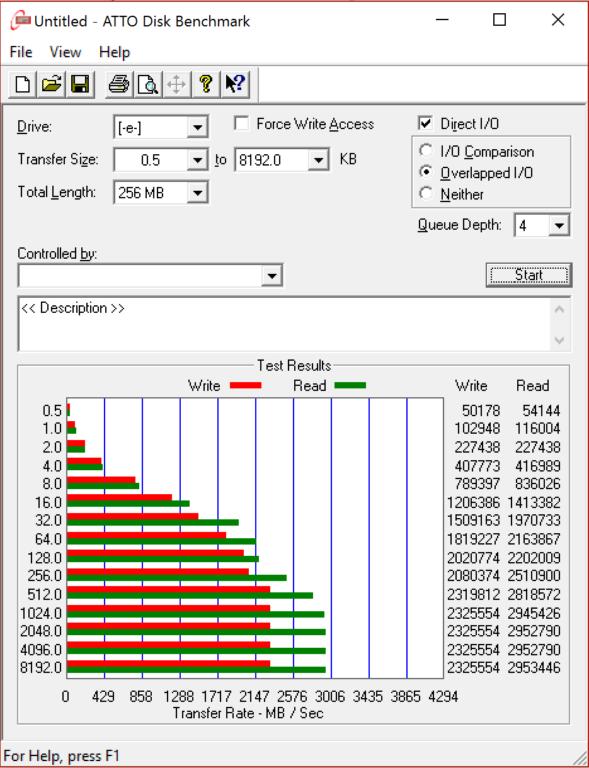 Kingston DCP 1000 400GB M.2 SSD ATTO