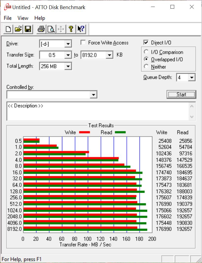 WD Black 1TB HDD ATTO