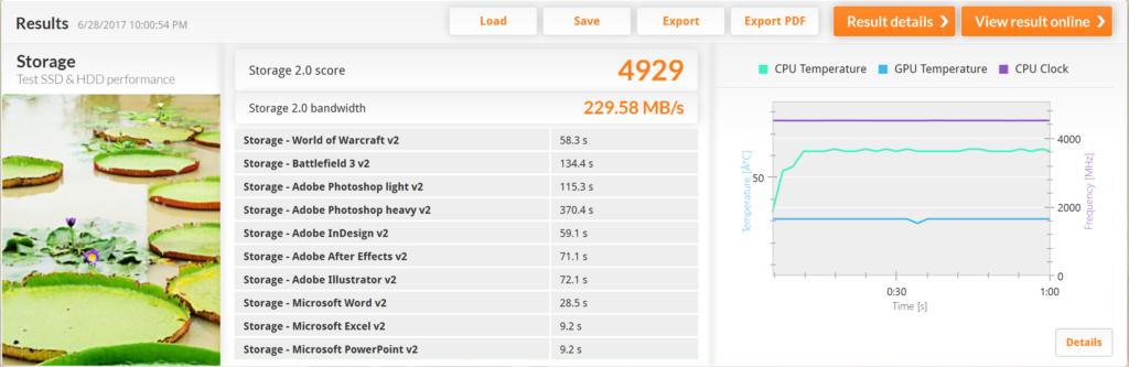 Intel SSD5 545s 512GB SATA III SSD PCMark 8