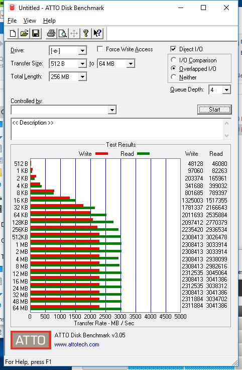 Corsair NX500 400GB ATTO