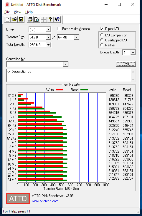 Biostar G330 SSD 256GB ATTO