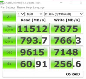 Highpoint SSD7101 960 Pro OS RAID 0 CDM2