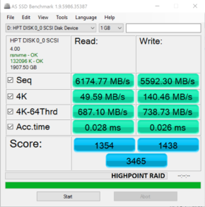 Highpoint SSD7101 Samsung 960 Pro RAID 0 AS SSD