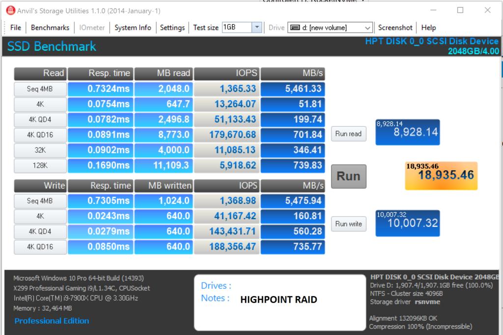 Highpoint SSD7101 Samsung 960 Pro RAID 0 Anvil